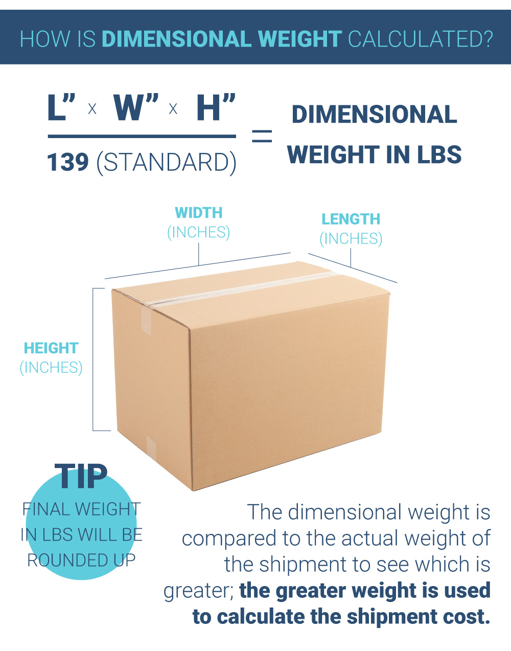 International Shipping Calculator